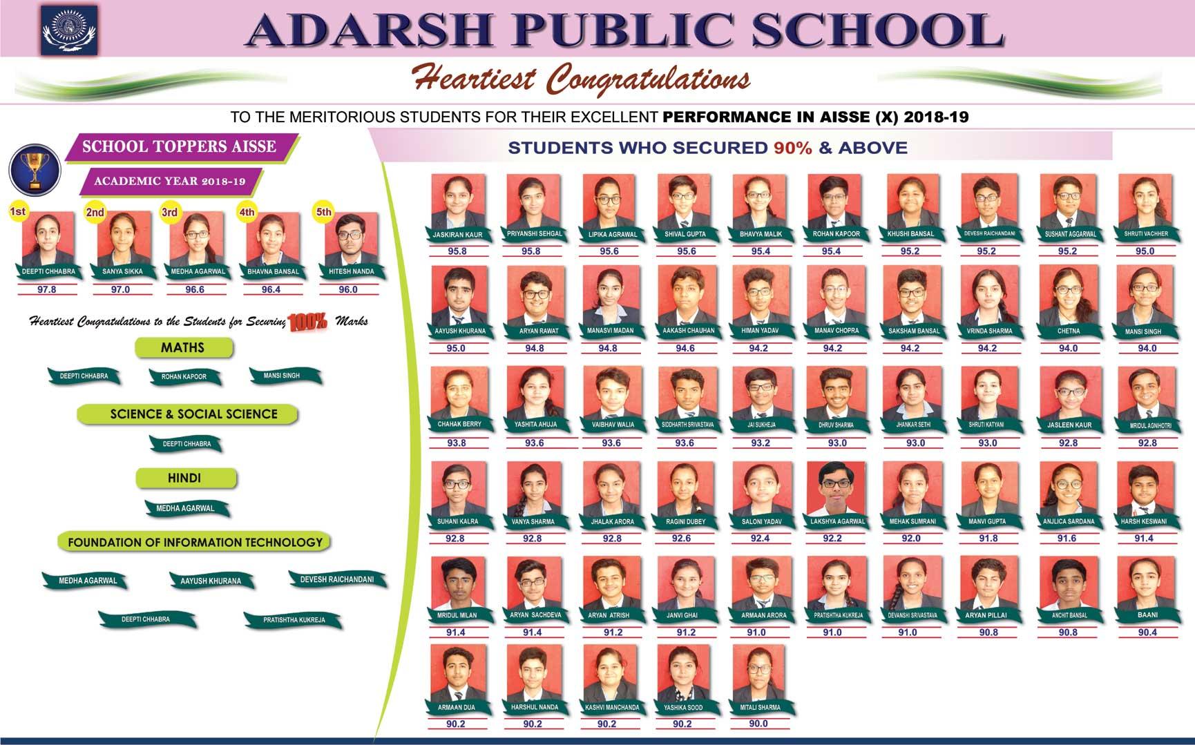 9aa71244e3b Welcome to the world of ADARSH PUBLIC SCHOOL VIKASPURI WEBSITE APS ...